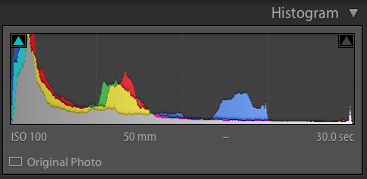 About the best histogram you can hope for in urban situations.